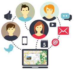 social media with IDX